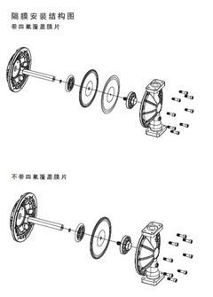 隔膜泵维修注意事项,隔膜泵维修步骤