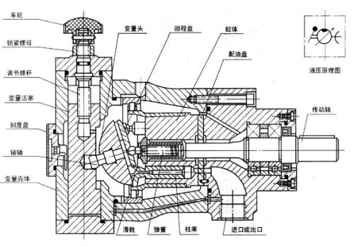 由于该类气动隔膜泵在安装结构上图片